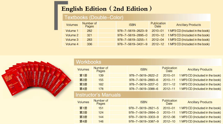 New Practical Chinese Reader 2nd English Edition