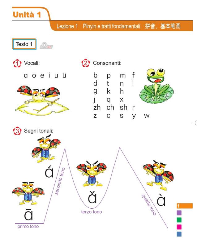 Imparare il cinese in germania