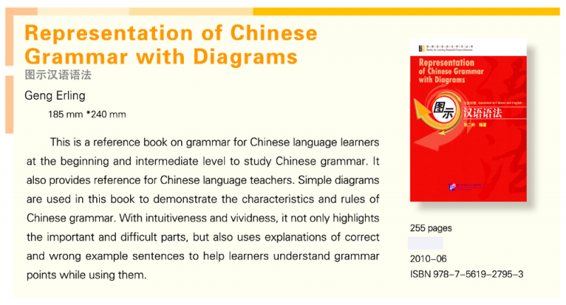 Representation Of Chinese Grammar With Diagrams  Mit